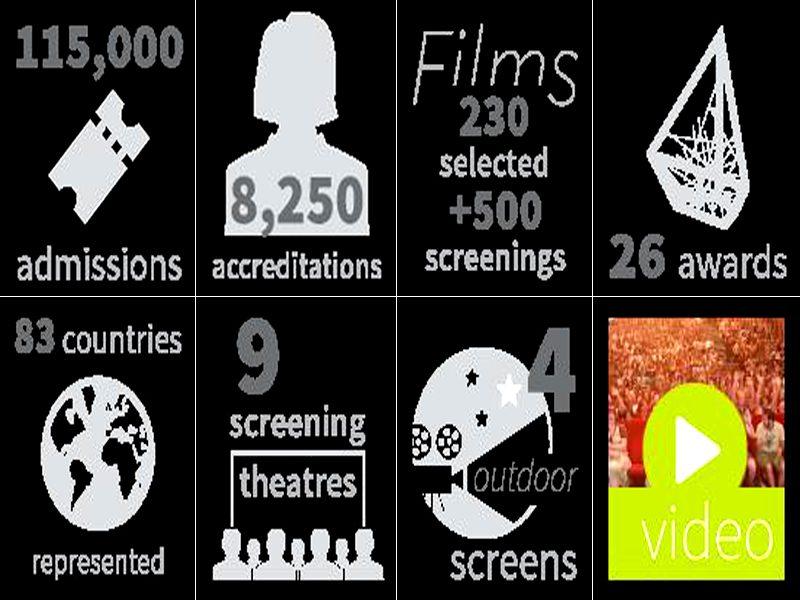 Festival Hoạt hình quốc tế Annecy 2016 chương trình