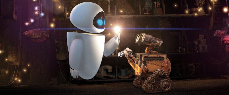 bản sắc cá nhân phim hoạt hình Wall E Pixar