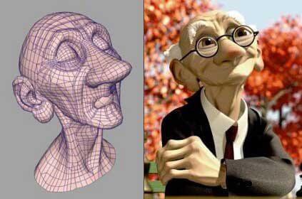 quy trình làm phim hoạt hình Pixar