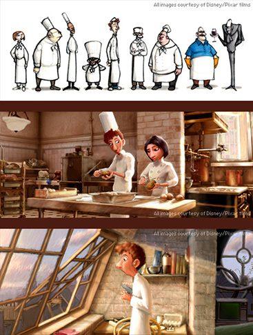 thiết kế nhân vật hoạt hình Ratatouille