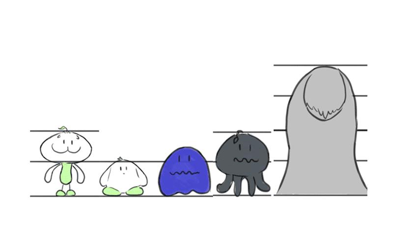 Sáng tác phim hoạt hình Thanh Trang - nhân vật 4