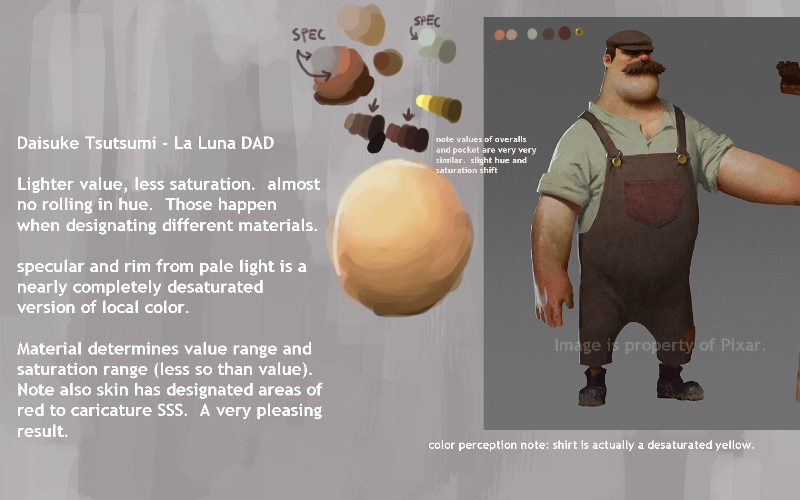 Phim hoạt hình ngắn La Luna 6