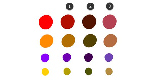 7 bài tập nâng trình Digital Painting 6