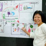 lớp học sketch note sketch talk room to read 32