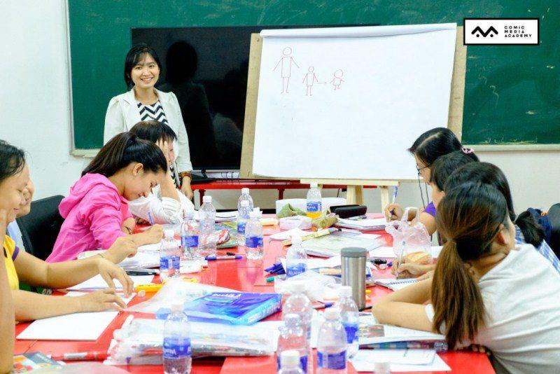 Sketchnote có thể được sử dụng trong những buổi hội thảo