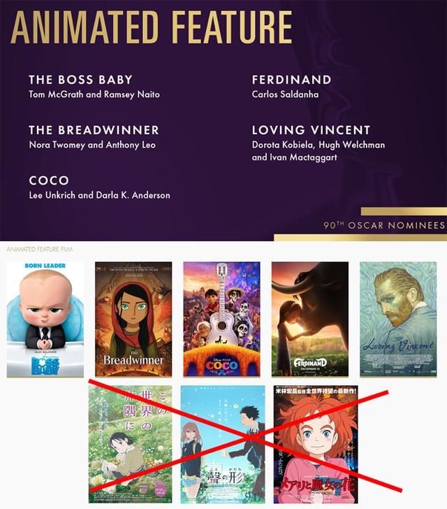Đề cử phim hoạt hình Oscars 2018 1